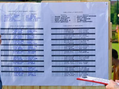 turniej-sokolika-o-puchar-burmistrza-starego-sacza-38371.jpg